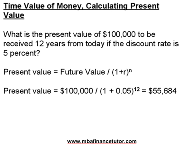 Time Value of Money, Calculating Present Value